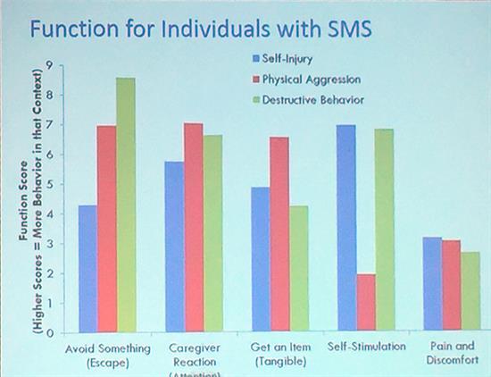 Foto av statistikk som ble presentert