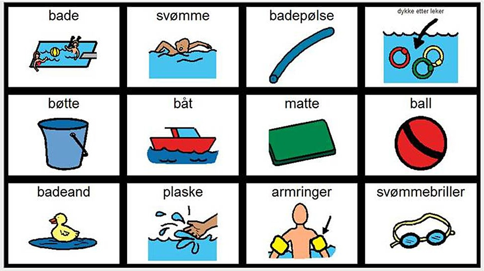 Symboler til bruk i basseng